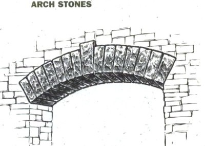 Accents.ArchStoneAppl